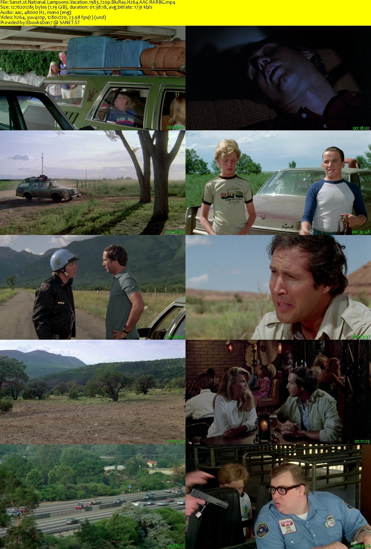 Download National Lampoons Vacation 1983 720p BluRay H264