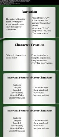 Writing Fictional Characters : Creating Fictional Characters