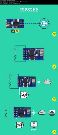 Connect ESP8266 WiFi Module to Cloud with Arduino End-to-End