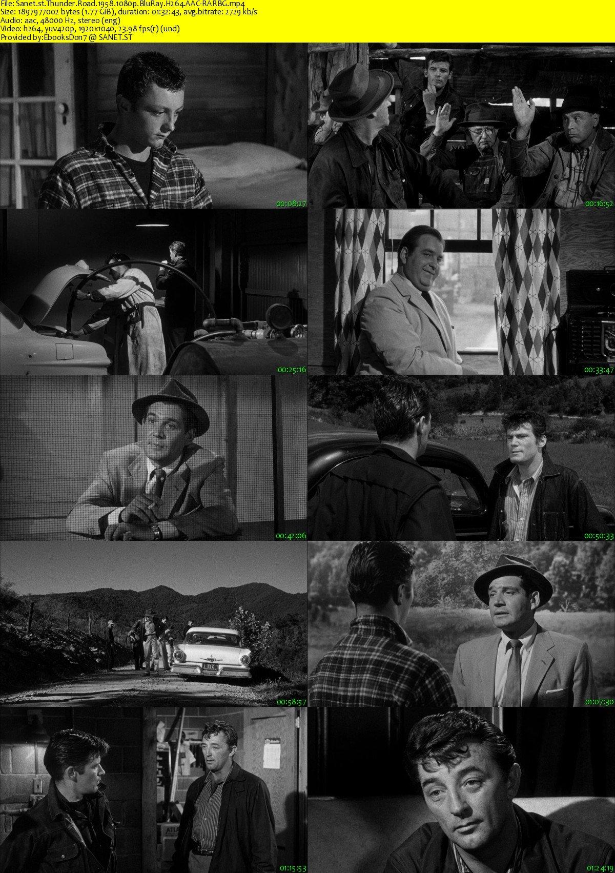Thunder Road 1958  IMDb