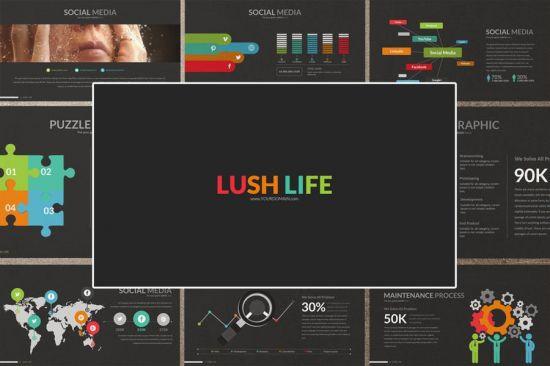 LUSH-LIFE-Google-Slides