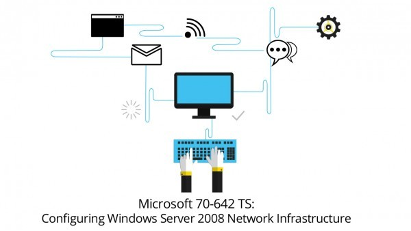 Elearning 70-642 Ms Windows Server 2008 Network Infrastructure Configuration