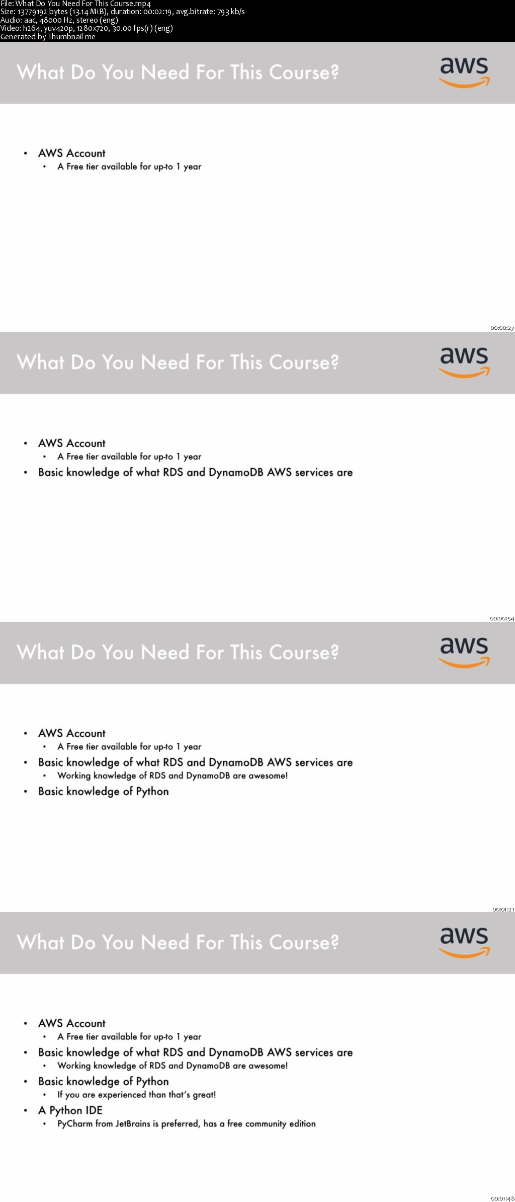 Download RDS PostgreSQL and DynamoDB CRUD: AWS with Python and Boto3