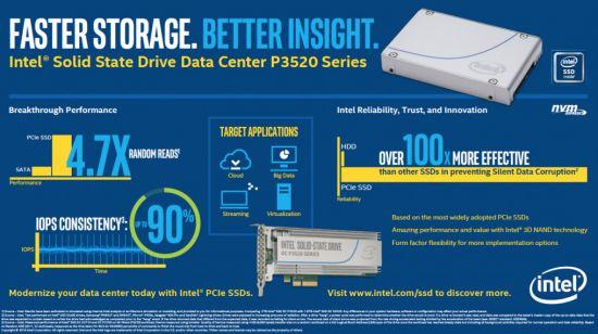 Intel SSD Data Center Tool 3.0.25 [Ingles] [UL.IO] Th_Q4MnbjB45QtzOpArLvAmWizpw36YVJOM