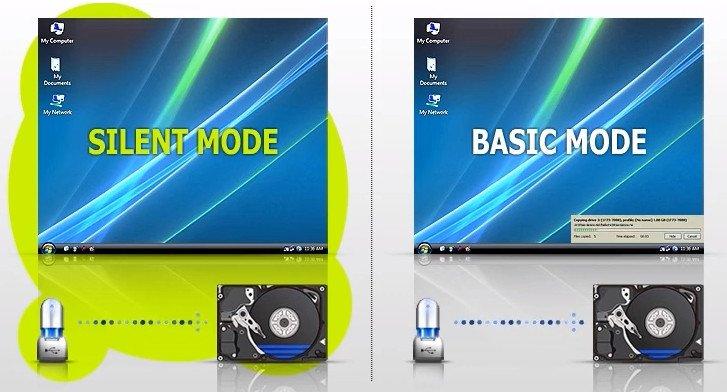 USBFlashCopy 1.14 Commercial