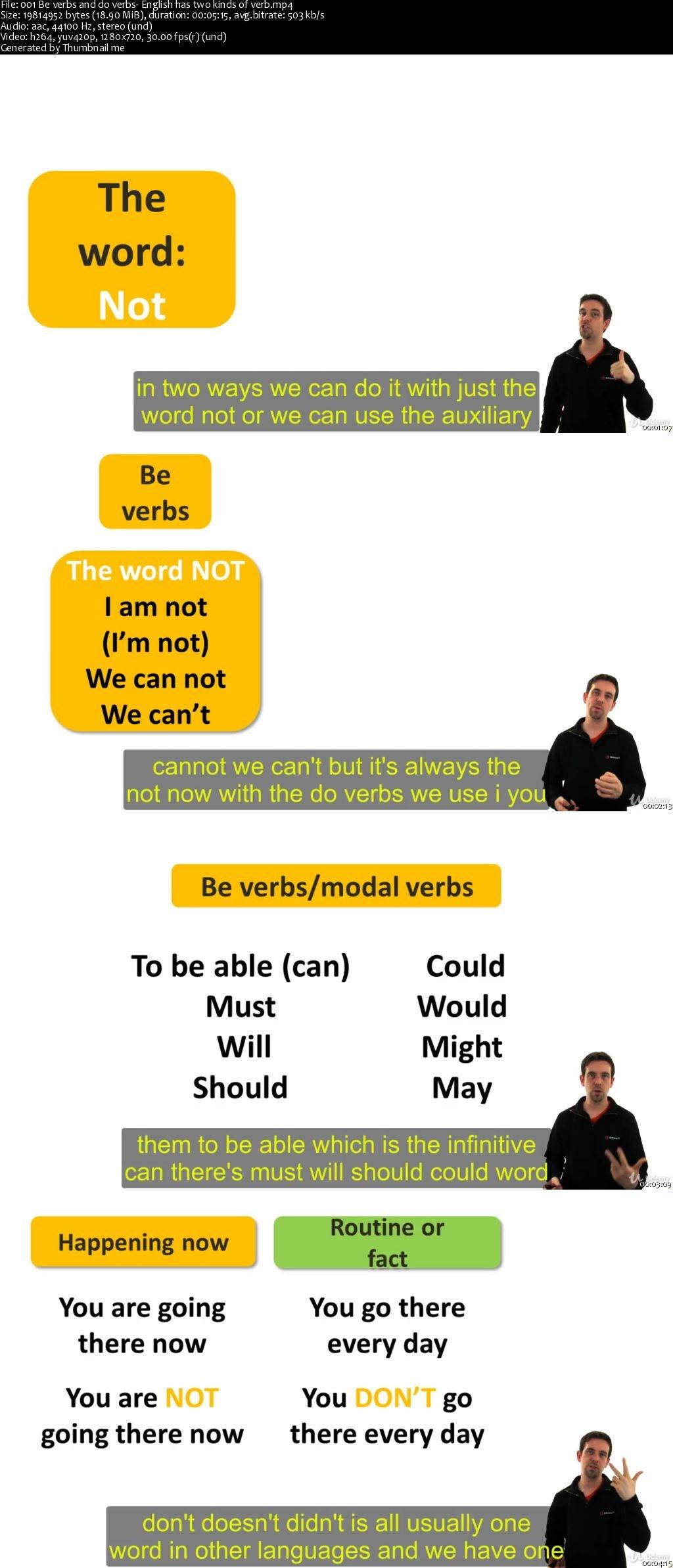 Download English Grammar Rules: English Grammar Basics