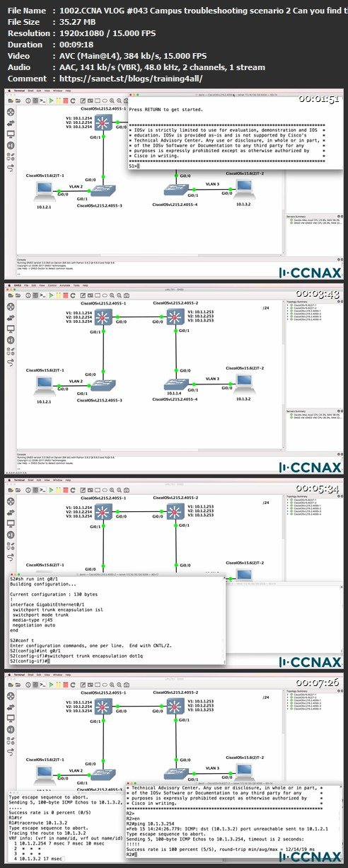 Download Cisco CCNA / ICND2 (200-105) Complete Course: Sims and GNS3