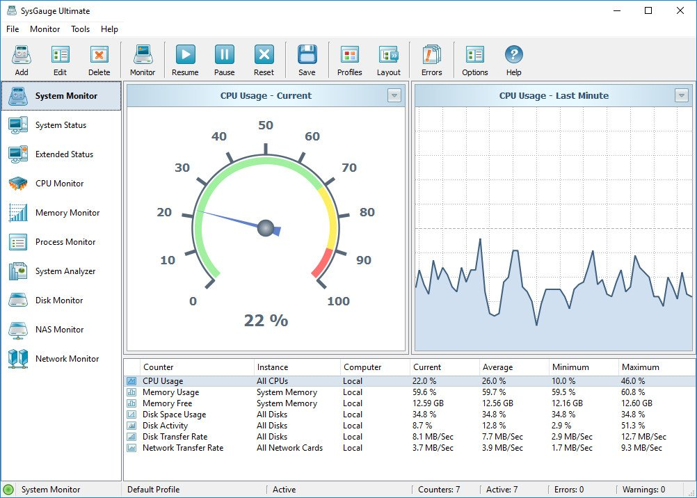 SysGauge Ultimate / Server 6.2.12