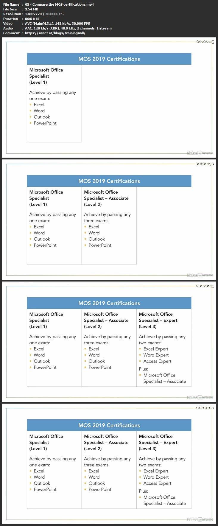 Download Cert Prep: PowerPoint Associate - Microsoft Office