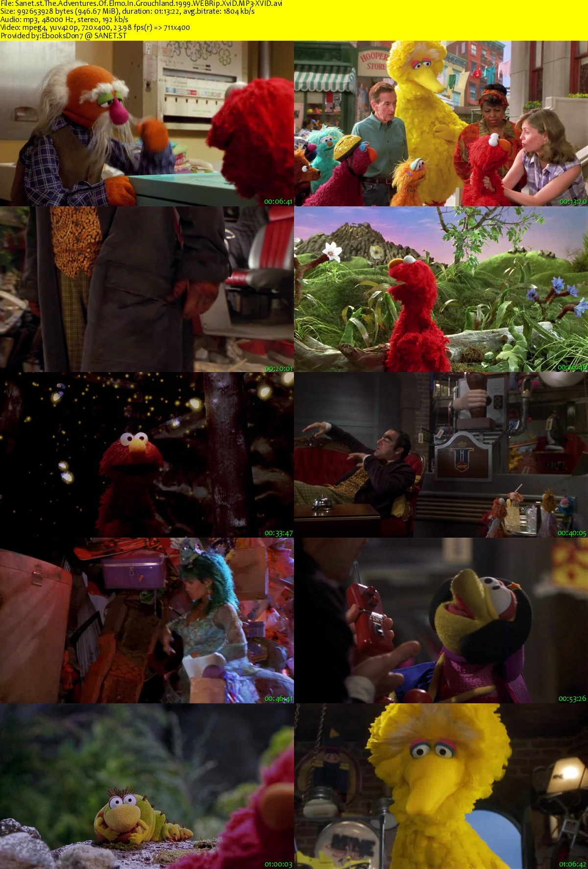 Download The Adventures Of Elmo In Grouchland 1999 WEBRip XviD MP3-XVID - SoftArchive