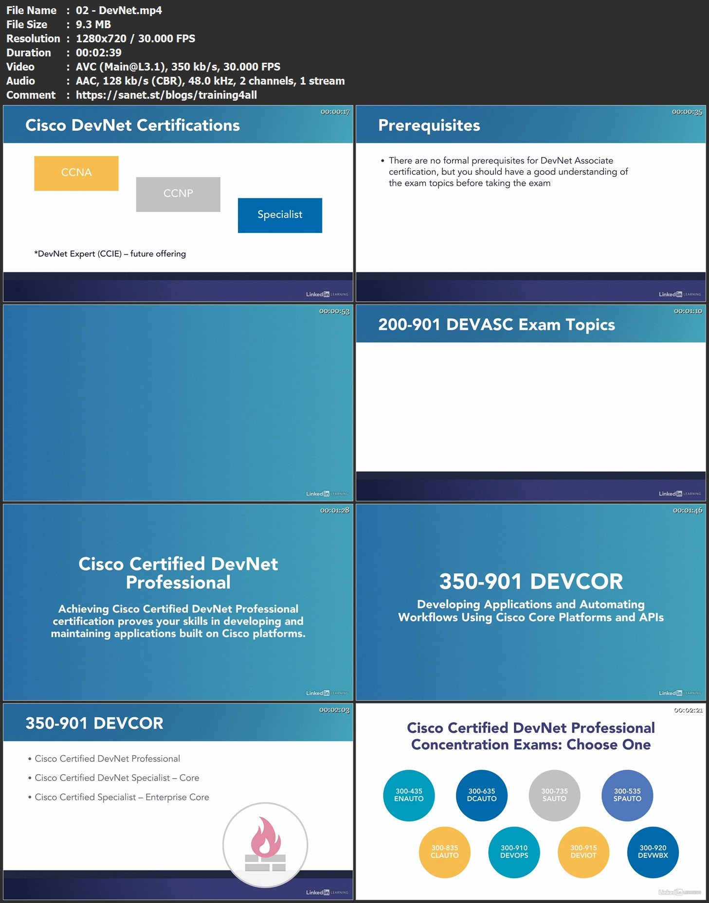 cisco certifications released steps bookmark every stuff