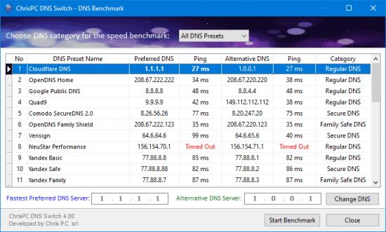 DNS Switch Pro 4.20 [cambia tu DNS y aumenta el anonimato] [Ingles] [UL.IO] Th_8xXmpox1fIqPv82vy9hBFUS2WQQh7Beg