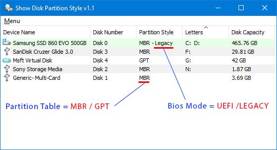 Mostrar estilo de partición de disco 1.1