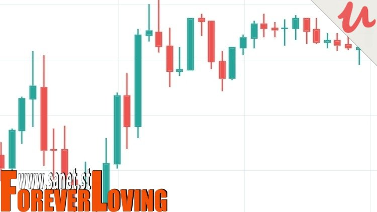 Forex trading using candlesticks sure fire investments