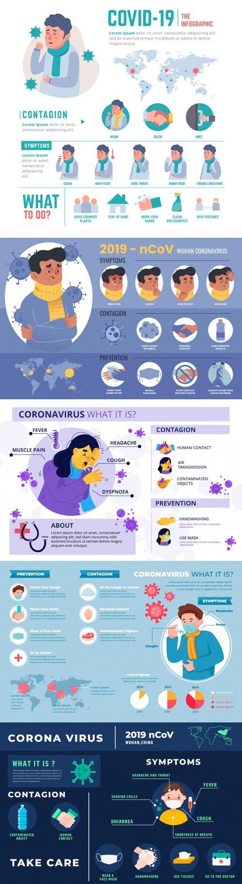 Coronavirus Infographic Vector Set - Protect Yourself Vol.2
