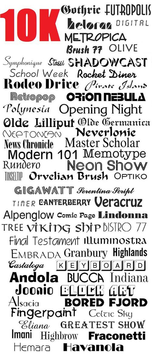 10000 Fonts Collection