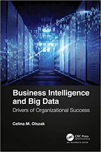 Business Intelligence and Big Data: Drivers of Organizational Success