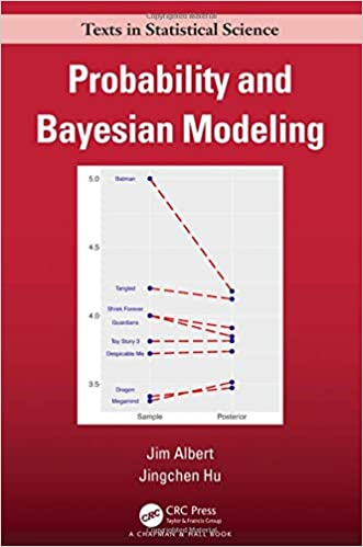 Probability and Bayesian Modeling (Instructor Resources)
