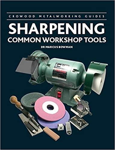 Sharpening Common Workshop Tools