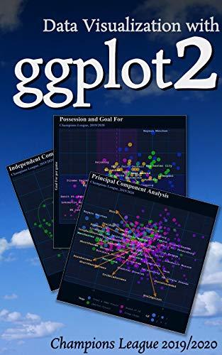 Data Visualization with ggplot2: Champions League 2019/2020