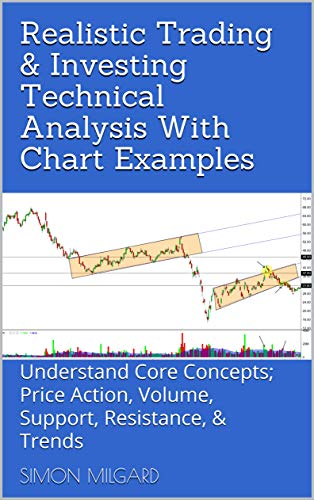 Realistic Trading & Investing Technical Analysis With Chart Examples: Understand Core Concepts; Price Action, Volume, Support