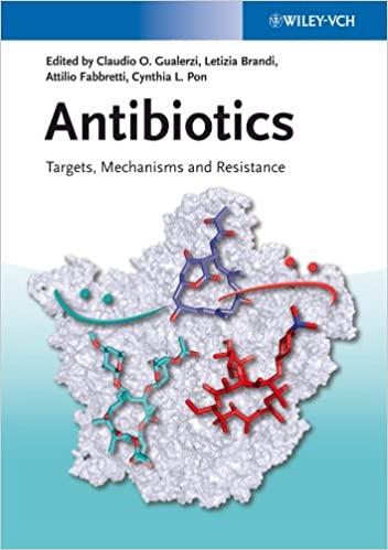 Antibiotics: Targets, Mechanisms and Resistance