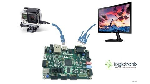 Video Processing with FPGA