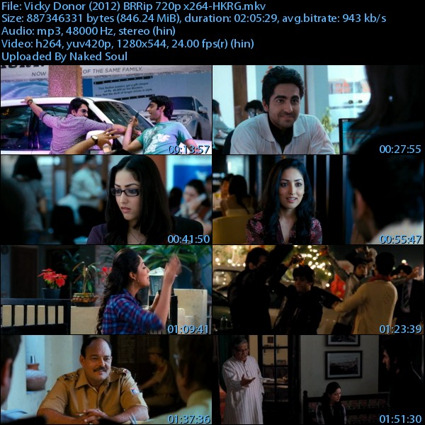 Vicky Donor (2012) Full Movie Free Download in 1080p